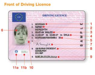 Driving Veri-fy On-line Licences - Photo Card